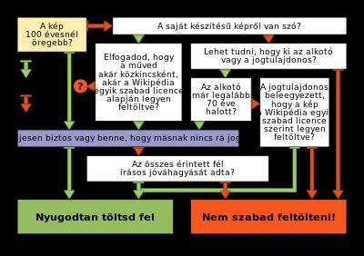hogyan távolítják el a visszér műtéti úton visszér latin fordítás