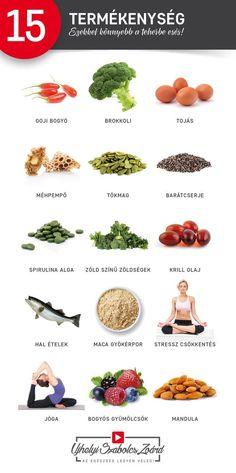 ételek, amelyek nem visszeresek)
