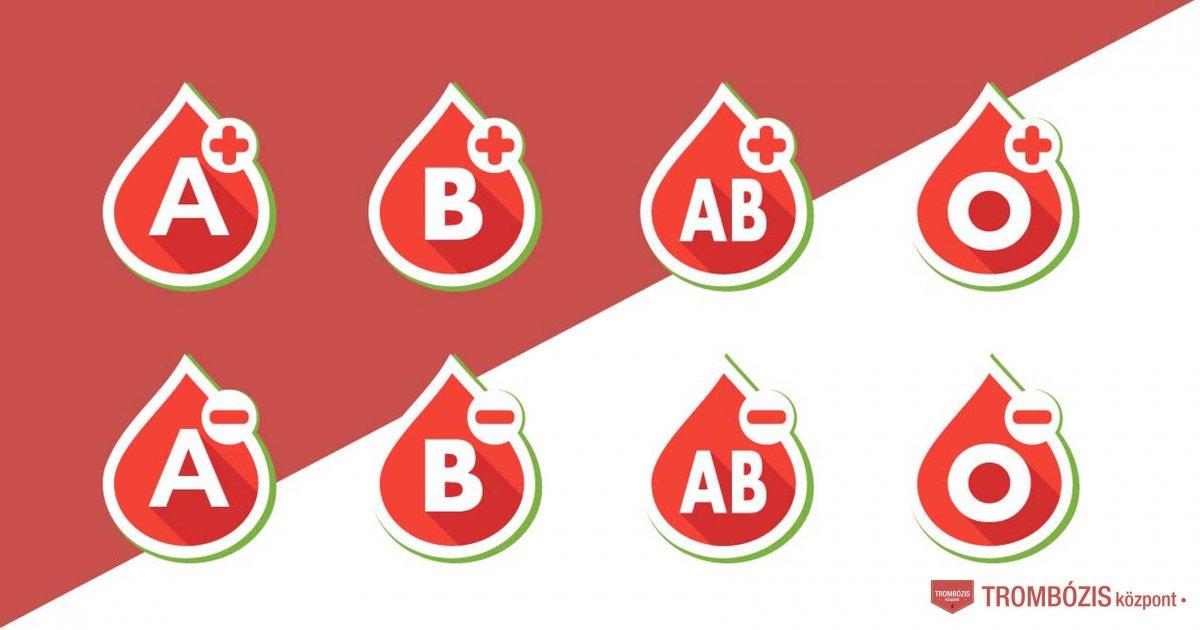 alacsony hemoglobin oka a visszerek visszér kezelése az Orosz Föderáció