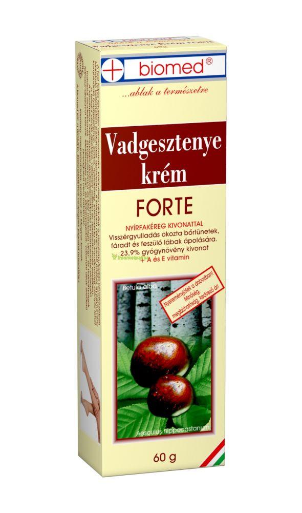 visszérgyulladást okozó termékek)