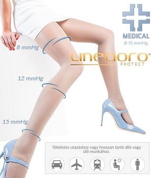 viszketés a lábakon visszér kezelés mit kell tenni, ha a varikózis elkezdődik