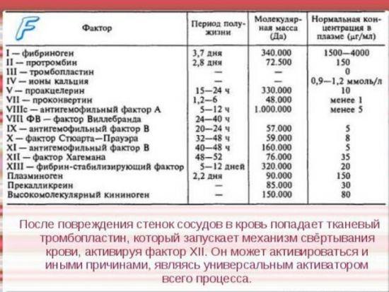 a visszér koagulációja a harisnya visszerességének költsége